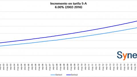 Tarifa CFE -Alumbrado Público- Noviembre 2016