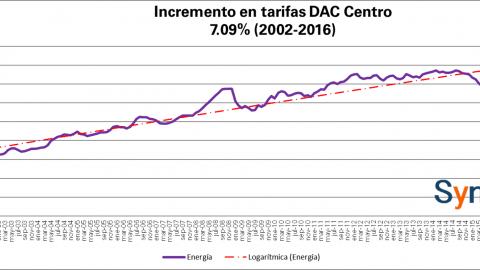 """Tarifas """"Domésticas"""" CFE Diciembre 2016"""