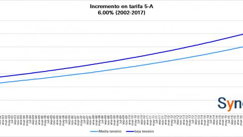 Tarifa CFE -Alumbrado Público- Enero 2017
