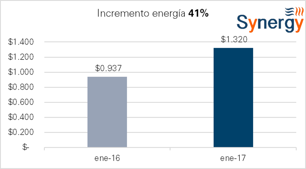 om_norte-ene-incremento_e