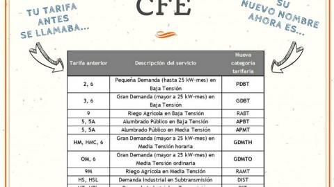 Nuevo esquema tarifario CFE (dic 2017)