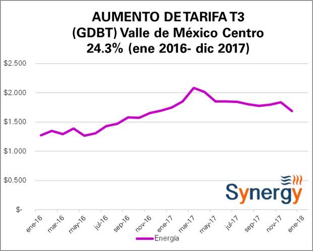 GDBT-Centro_Dic17