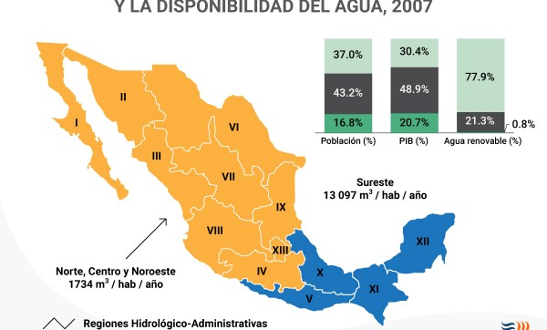 CONTRASTE-REGIONAL-ENTRE-EL-DESARROLLO-Y-LA-DISPONIBILIDAD-DEL-AGUA